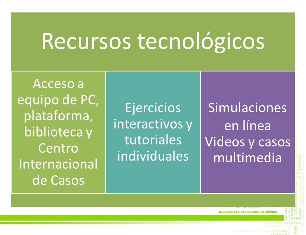 Recursos tecnológicos Acceso a equipo de PC, plataforma, biblioteca y Centro Internacional de Casos Ejercicios interactivos y tutoriales individuales