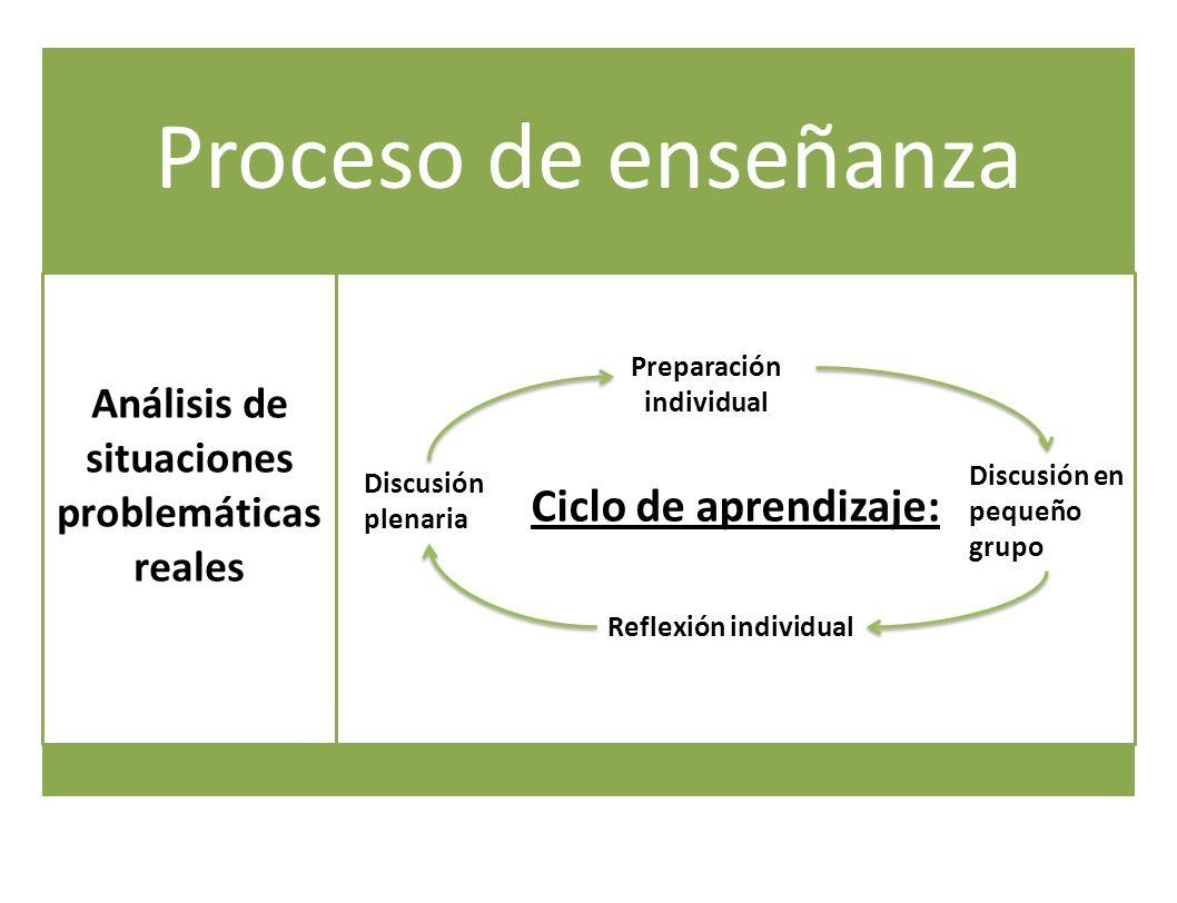 Proceso de enseñanza Análisis de situaciones problemáticas reales Ciclo de aprendizaje: Preparación individual Discusión plenaria Discusión en pequeño