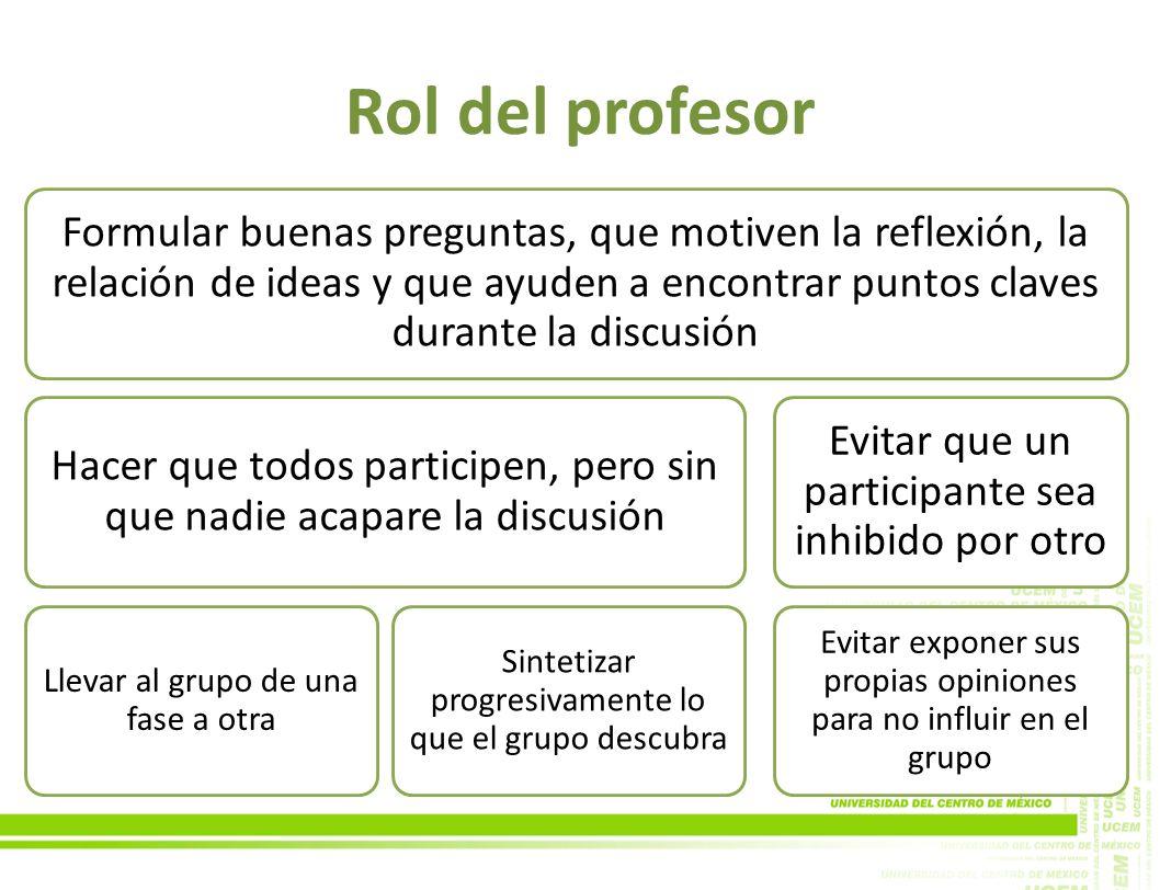 Rol del profesor Formular buenas preguntas, que motiven la reflexión, la relación de ideas y que ayuden a encontrar puntos claves durante la discusión