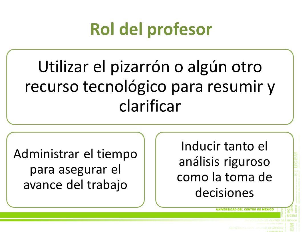 Rol del profesor Utilizar el pizarrón o algún otro recurso tecnológico para resumir y clarificar Administrar el tiempo para asegurar el avance del tra