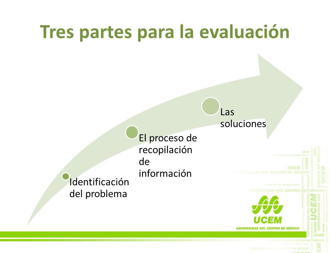 Tres partes para la evaluación Identificación del problema El proceso de recopilación de información Las soluciones