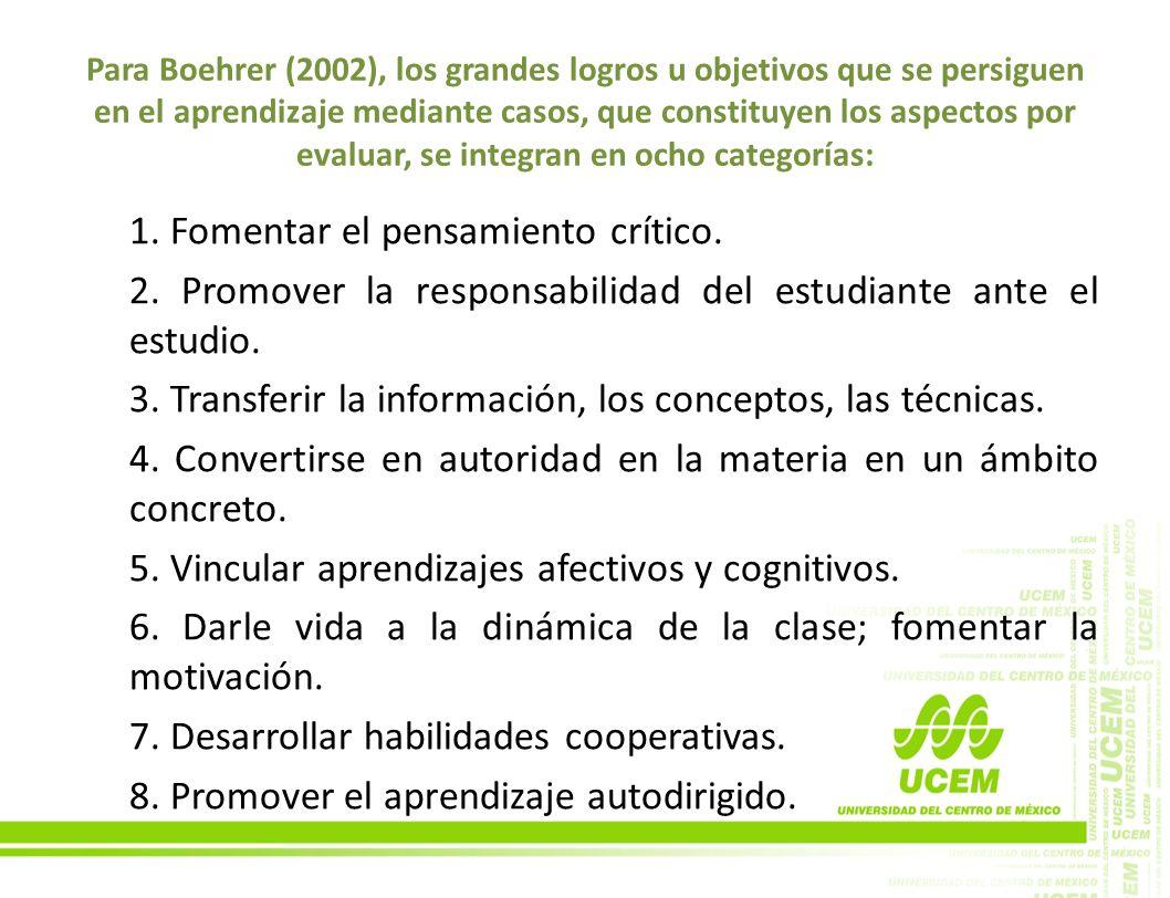 Para Boehrer (2002), los grandes logros u objetivos que se persiguen en el aprendizaje mediante casos, que constituyen los aspectos por evaluar, se in