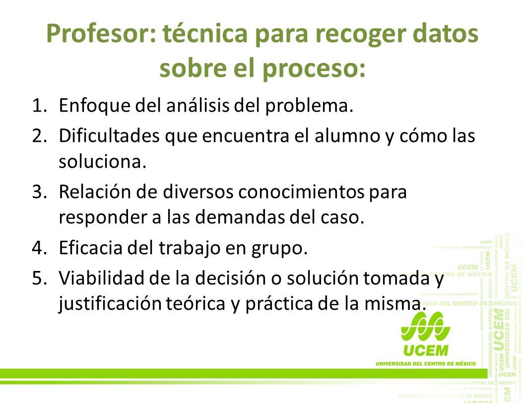 Profesor: técnica para recoger datos sobre el proceso: 1.Enfoque del análisis del problema. 2.Dificultades que encuentra el alumno y cómo las solucion
