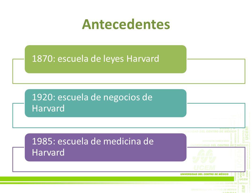 Antecedentes 1870: escuela de leyes Harvard 1920: escuela de negocios de Harvard 1985: escuela de medicina de Harvard