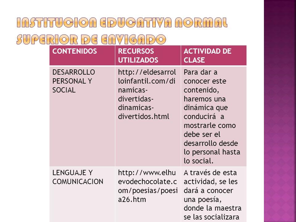 CONTENIDOSRECURSOS UTILIZADOS ACTIVIDAD DE CLASE DESARROLLO PERSONAL Y SOCIAL http://eldesarrol loinfantil.com/di namicas- divertidas- dinamicas- dive