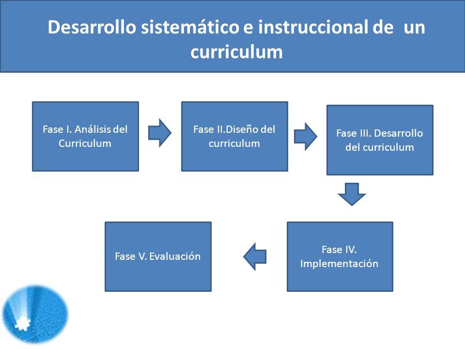 Desarrollo sistemático e instruccional de un curriculum Fase I. Análisis del Curriculum Fase V. Evaluación Fase IV. Implementación Fase III. Desarroll