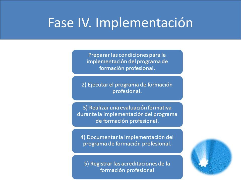 Fase IV. Implementación Preparar las condiciones para la implementación del programa de formación profesional. 2) Ejecutar el programa de formación pr