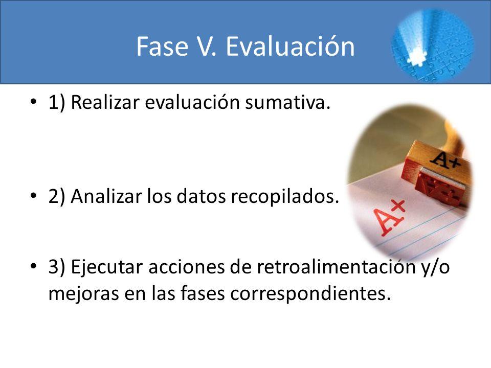 Fase V. Evaluación 1) Realizar evaluación sumativa. 2) Analizar los datos recopilados. 3) Ejecutar acciones de retroalimentación y/o mejoras en las fa