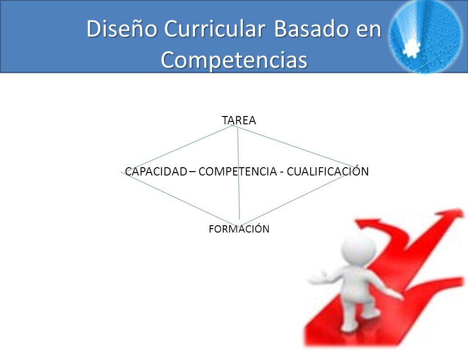 Capacidad Es el conjunto de conocimientos, destrezas y aptitudes cuya finalidad es la realización de actividades definidas y vinculadas a una determinada profesión.