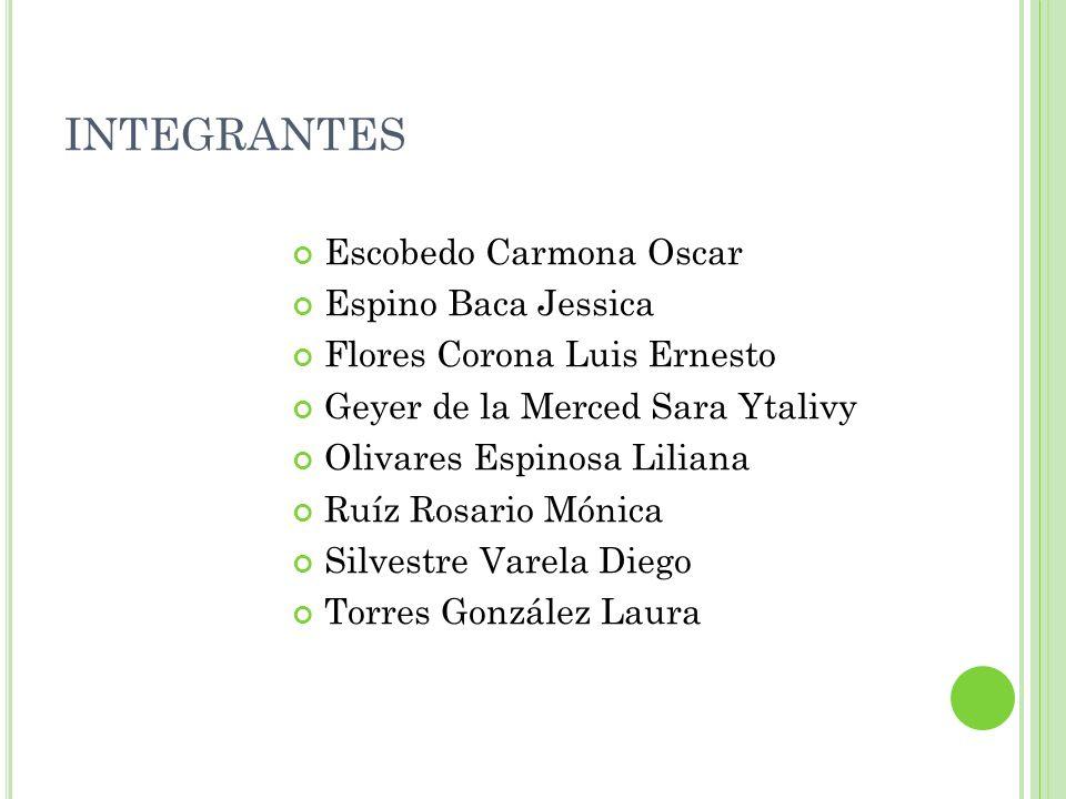 INTEGRANTES Escobedo Carmona Oscar Espino Baca Jessica Flores Corona Luis Ernesto Geyer de la Merced Sara Ytalivy Olivares Espinosa Liliana Ruíz Rosar
