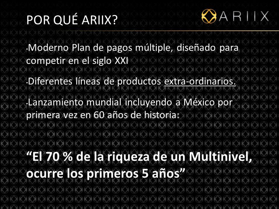 http://www.ariixlatino.net15 POR QUÉ ARIIX.