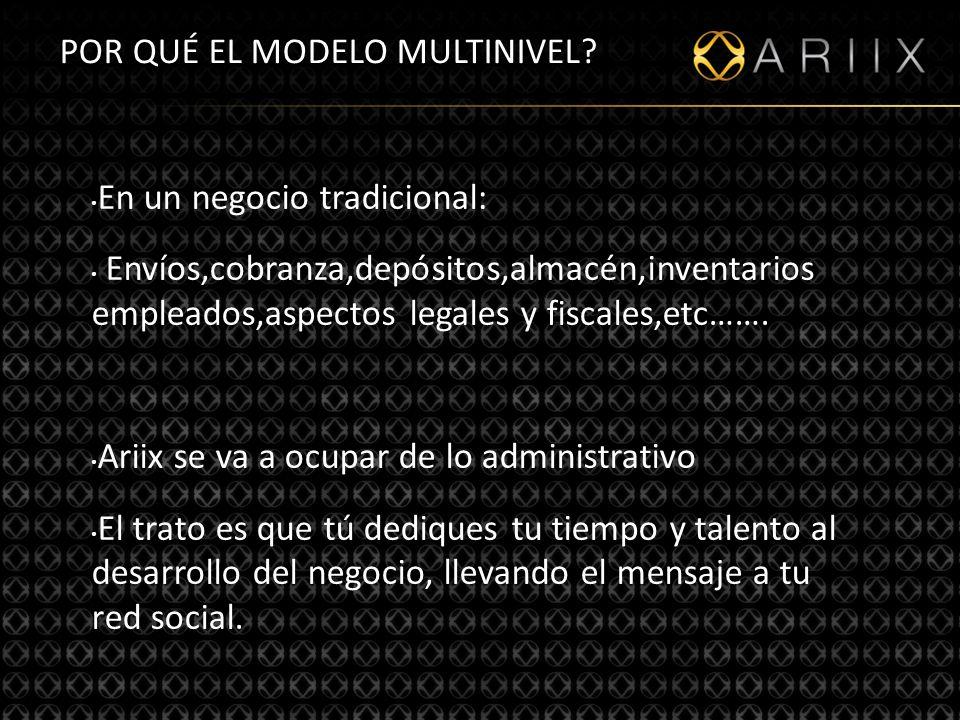 http://www.ariixlatino.net19 POR QUÉ EL MODELO MULTINIVEL.