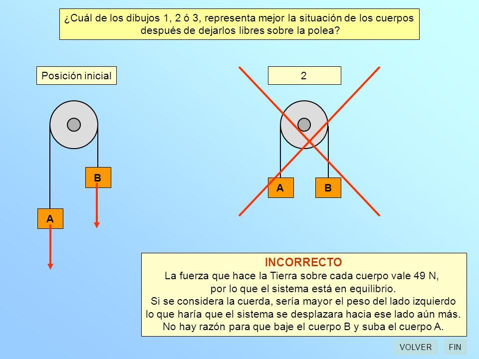 BA 2 B A Posición inicial ¿Cuál de los dibujos 1, 2 ó 3, representa mejor la situación de los cuerpos después de dejarlos libres sobre la polea? INCOR