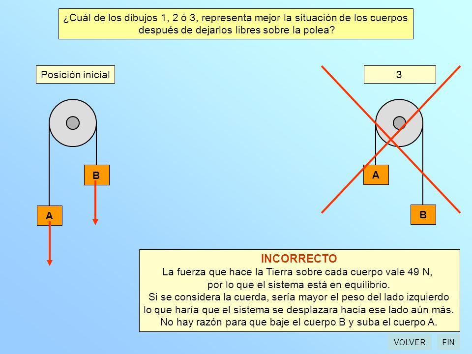 A B 3 B A Posición inicial ¿Cuál de los dibujos 1, 2 ó 3, representa mejor la situación de los cuerpos después de dejarlos libres sobre la polea? INCO