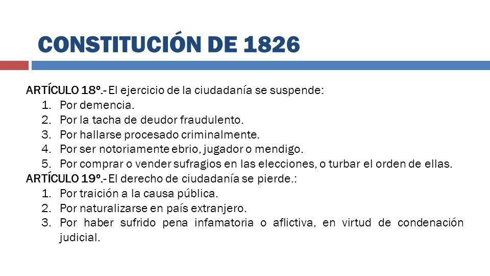 ARTÍCULO 18º.- El ejercicio de la ciudadanía se suspende: 1.Por demencia. 2.Por la tacha de deudor fraudulento. 3.Por hallarse procesado criminalmente