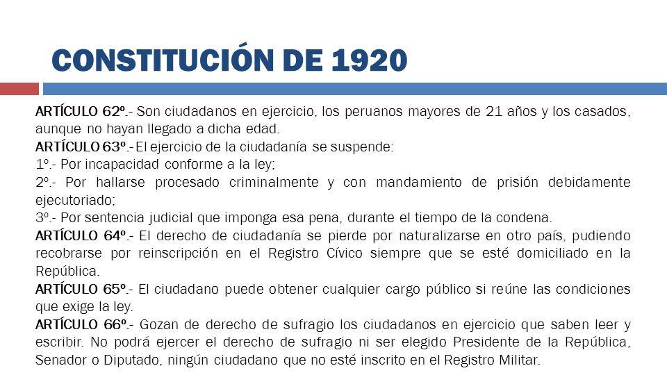 ARTÍCULO 62º.- Son ciudadanos en ejercicio, los peruanos mayores de 21 años y los casados, aunque no hayan llegado a dicha edad. ARTÍCULO 63º.- El eje