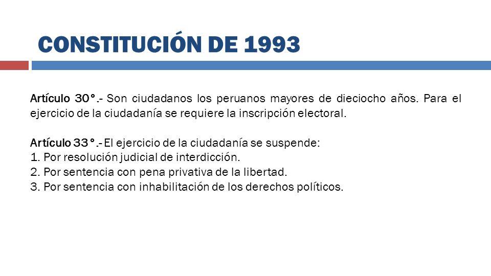 Artículo 30°.- Son ciudadanos los peruanos mayores de dieciocho años. Para el ejercicio de la ciudadanía se requiere la inscripción electoral. Artícul