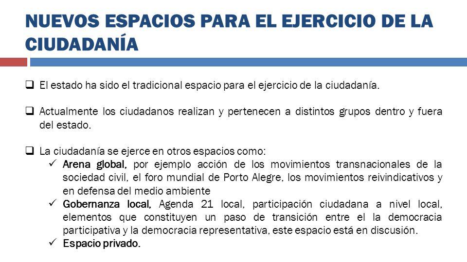 NUEVOS ESPACIOS PARA EL EJERCICIO DE LA CIUDADANÍA El estado ha sido el tradicional espacio para el ejercicio de la ciudadanía. Actualmente los ciudad