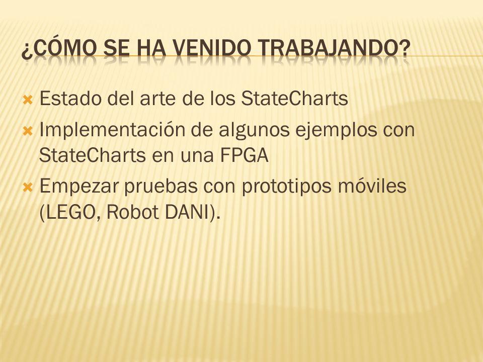 Estado del arte de los StateCharts Implementación de algunos ejemplos con StateCharts en una FPGA Empezar pruebas con prototipos móviles (LEGO, Robot