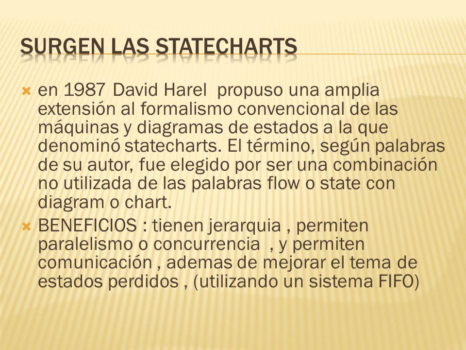 en 1987 David Harel propuso una amplia extensión al formalismo convencional de las máquinas y diagramas de estados a la que denominó statecharts. El t