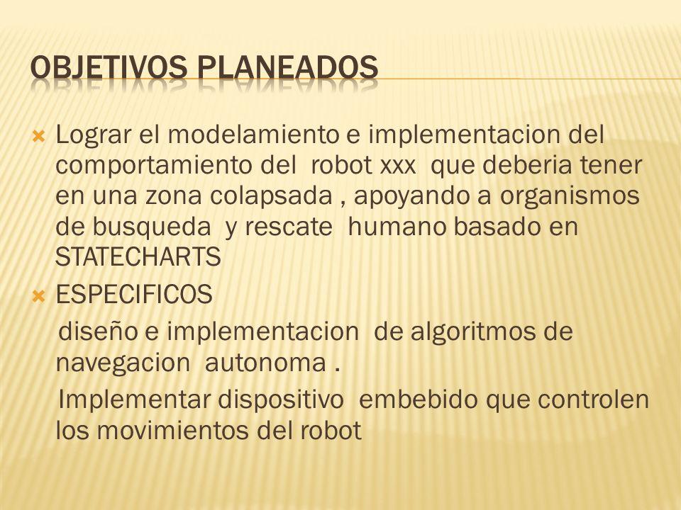 Lograr el modelamiento e implementacion del comportamiento del robot xxx que deberia tener en una zona colapsada, apoyando a organismos de busqueda y