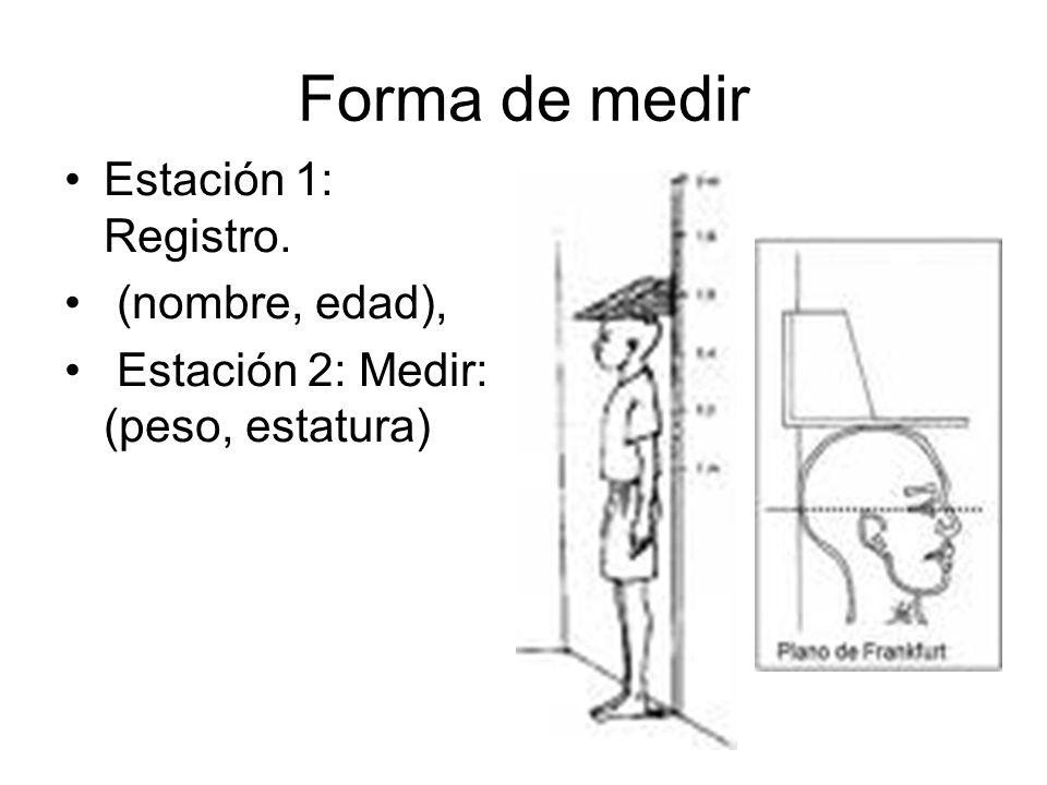 Forma de medir Estación 1: Registro. (nombre, edad), Estación 2: Medir: (peso, estatura)
