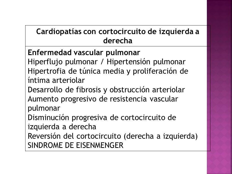 Cardiopatías con cortocircuito de izquierda a derecha Enfermedad vascular pulmonar Hiperflujo pulmonar / Hipertensión pulmonar Hipertrofia de túnica m
