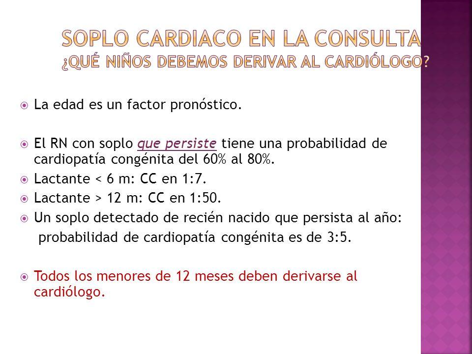 La edad es un factor pronóstico. El RN con soplo que persiste tiene una probabilidad de cardiopatía congénita del 60% al 80%. Lactante < 6 m: CC en 1: