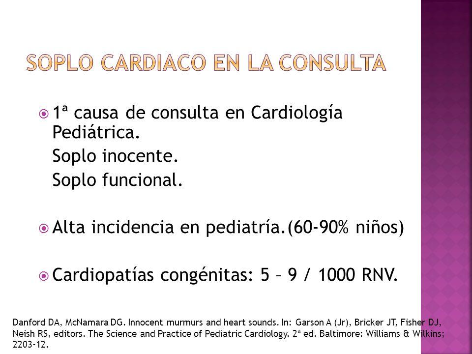 1ª causa de consulta en Cardiología Pediátrica. Soplo inocente. Soplo funcional. Alta incidencia en pediatría.(60-90% niños) Cardiopatías congénitas: