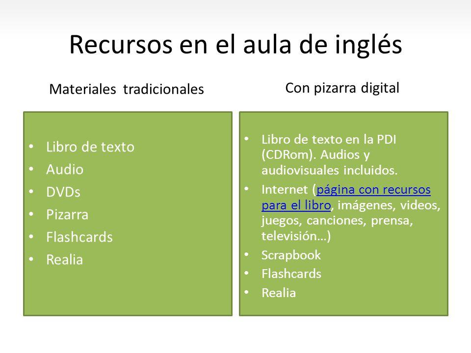 Recursos en el aula de inglés Materiales tradicionales Libro de texto Audio DVDs Pizarra Flashcards Realia Con pizarra digital Libro de texto en la PD