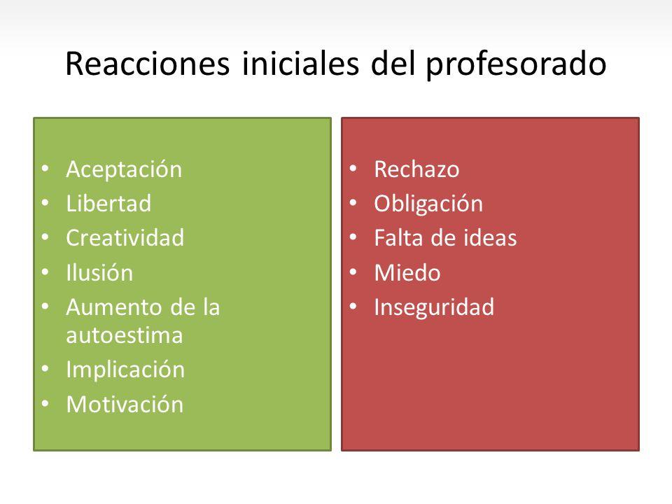 Reacciones iniciales del profesorado Aceptación Libertad Creatividad Ilusión Aumento de la autoestima Implicación Motivación Rechazo Obligación Falta