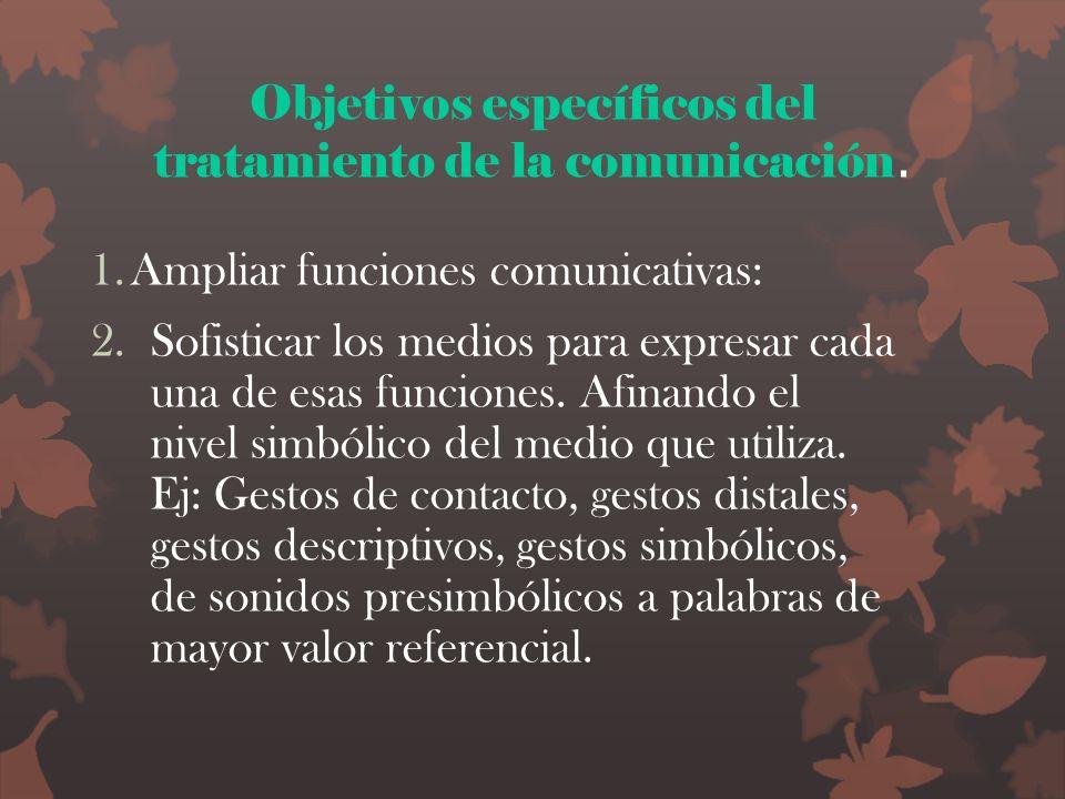 Objetivos específicos del tratamiento de la comunicación. 1.Ampliar funciones comunicativas: 2.Sofisticar los medios para expresar cada una de esas fu