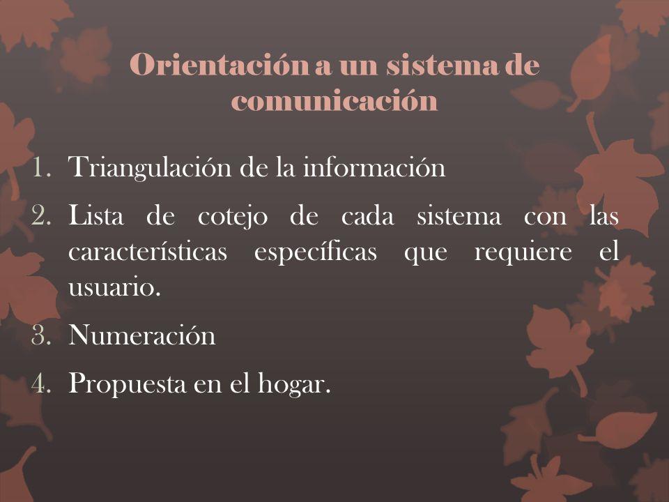 Orientación a un sistema de comunicación 1.Triangulación de la información 2.Lista de cotejo de cada sistema con las características específicas que r