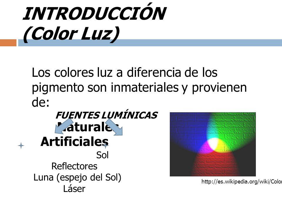 INTRODUCCIÓN ( Color luz) EL SOL (5.53pm) REFLECTORES (Arrecife)