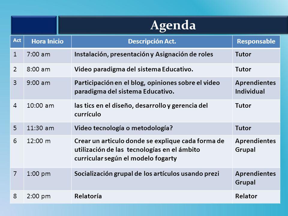Agenda Act Hora InicioDescripción Act.Responsable 17:00 amInstalación, presentación y Asignación de rolesTutor 28:00 amVideo paradigma del sistema Educativo.Tutor 39:00 amParticipación en el blog, opiniones sobre el video paradigma del sistema Educativo.