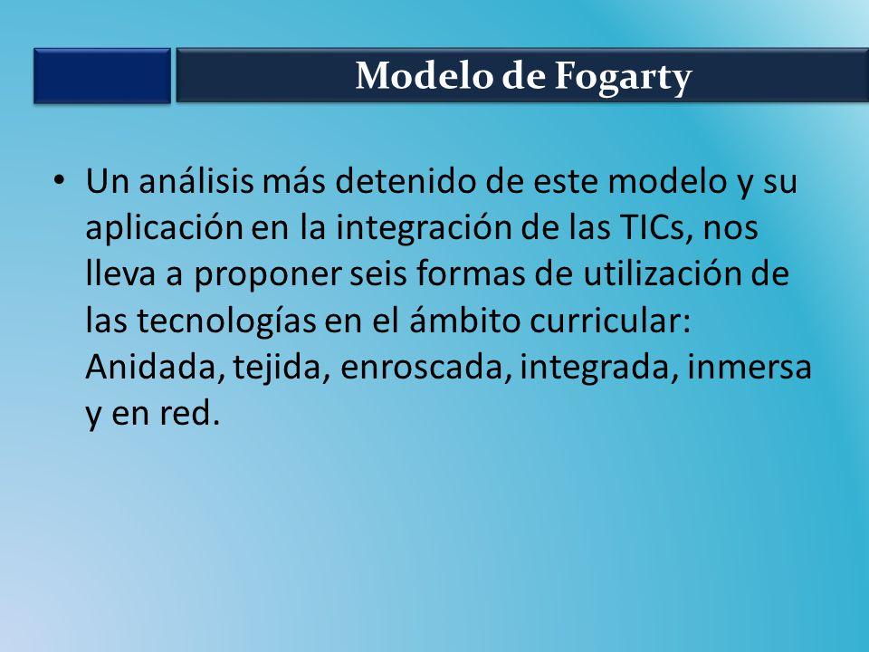 Un análisis más detenido de este modelo y su aplicación en la integración de las TICs, nos lleva a proponer seis formas de utilización de las tecnologías en el ámbito curricular: Anidada, tejida, enroscada, integrada, inmersa y en red.