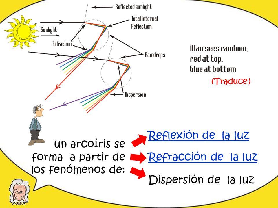 En un arcoíris se descompone la luz ¿En que otra circunstancia se puede descomponer la luz solar?