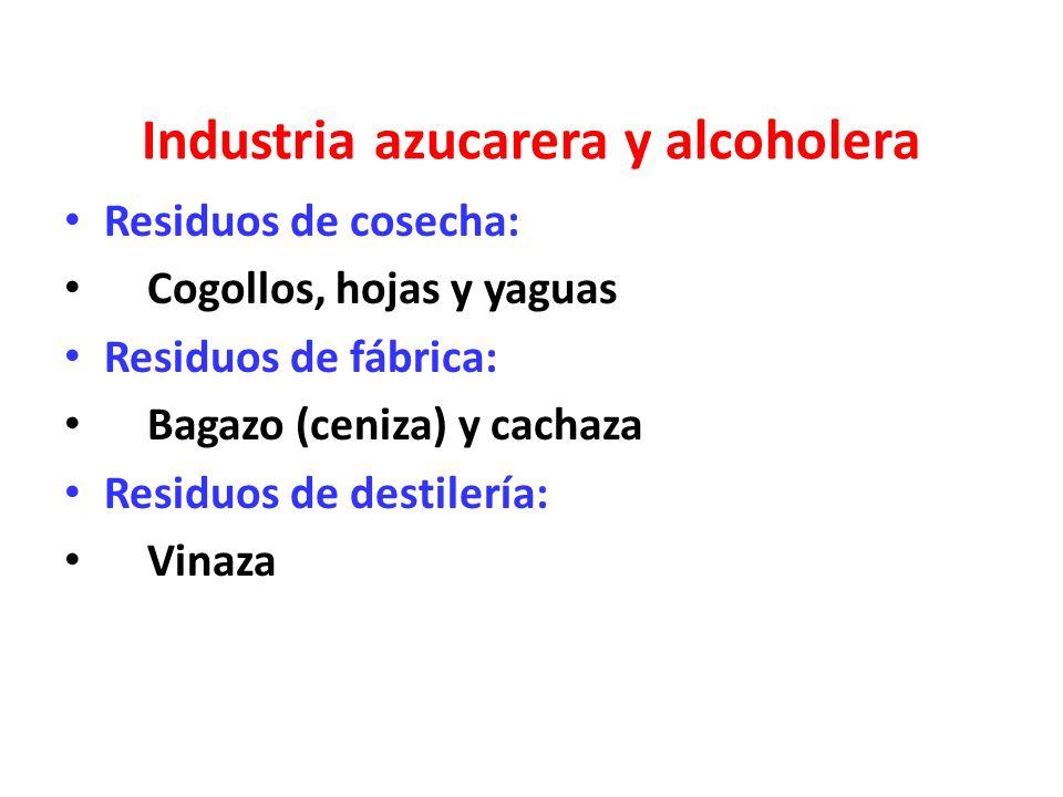 Industria azucarera y alcoholera Residuos de cosecha: Cogollos, hojas y yaguas Residuos de fábrica: Bagazo (ceniza) y cachaza Residuos de destilería: