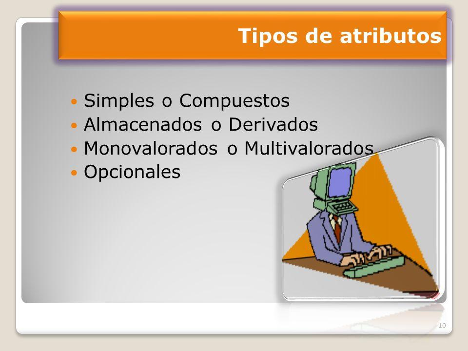 10 Simples o Compuestos Almacenados o Derivados Monovalorados o Multivalorados Opcionales Tipos de atributos