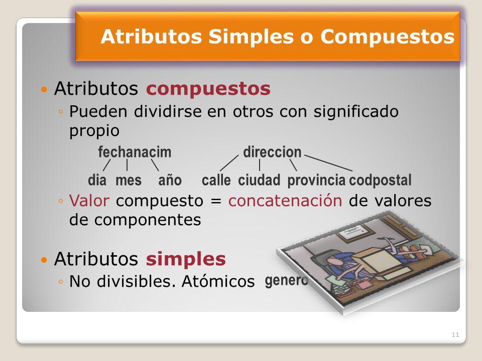 11 Atributos compuestos Pueden dividirse en otros con significado propio Valor compuesto = concatenación de valores de componentes Atributos simples No divisibles.