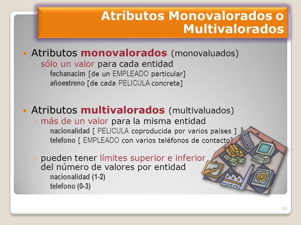 13 Atributos monovalorados (monovaluados) sólo un valor para cada entidad fechanacim [de un EMPLEADO particular] añoestreno [de cada PELICULA concreta] Atributos multivalorados (multivaluados) más de un valor para la misma entidad nacionalidad [ PELICULA coproducida por varios países ] telefono [ EMPLEADO con varios teléfonos de contacto] pueden tener límites superior e inferior del número de valores por entidad nacionalidad (1-2) telefono (0-3) Atributos Monovalorados o Multivalorados