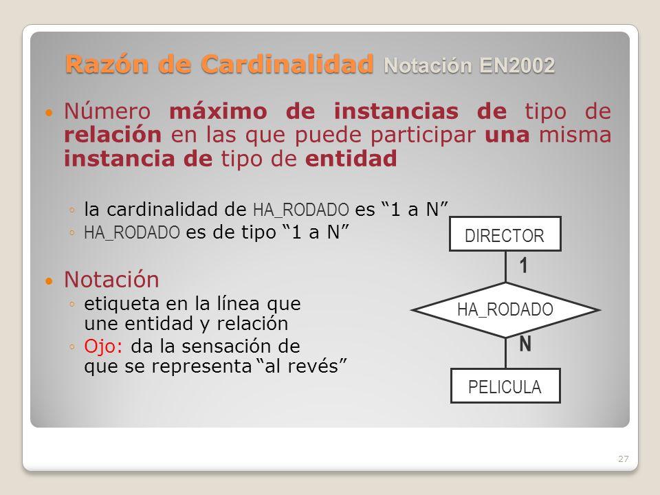 27 Razón de Cardinalidad Notación EN2002 Número máximo de instancias de tipo de relación en las que puede participar una misma instancia de tipo de entidad la cardinalidad de HA_RODADO es 1 a N HA_RODADO es de tipo 1 a N Notación etiqueta en la línea que une entidad y relación Ojo: da la sensación de que se representa al revés 1 N DIRECTOR PELICULA HA_RODADO