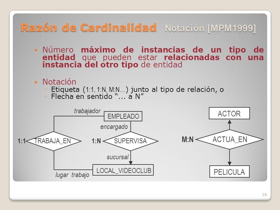 29 Razón de Cardinalidad Notación [MPM1999] Número máximo de instancias de un tipo de entidad que pueden estar relacionadas con una instancia del otro tipo de entidad Notación Etiqueta ( 1:1, 1:N, M:N… ) junto al tipo de relación, o Flecha en sentido...