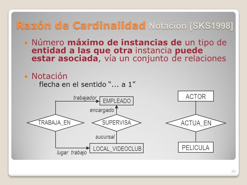 30 Razón de Cardinalidad Notación [SKS1998] Número máximo de instancias de un tipo de entidad a las que otra instancia puede estar asociada, vía un conjunto de relaciones Notación flecha en el sentido...