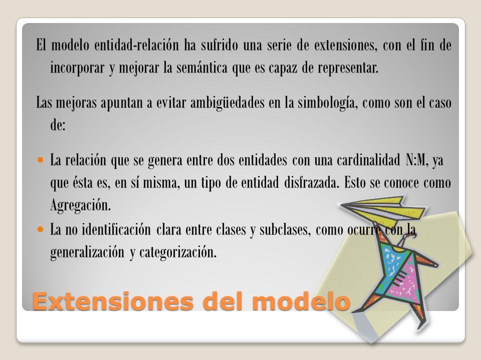 Extensiones del modelo El modelo entidad-relación ha sufrido una serie de extensiones, con el fin de incorporar y mejorar la semántica que es capaz de representar.
