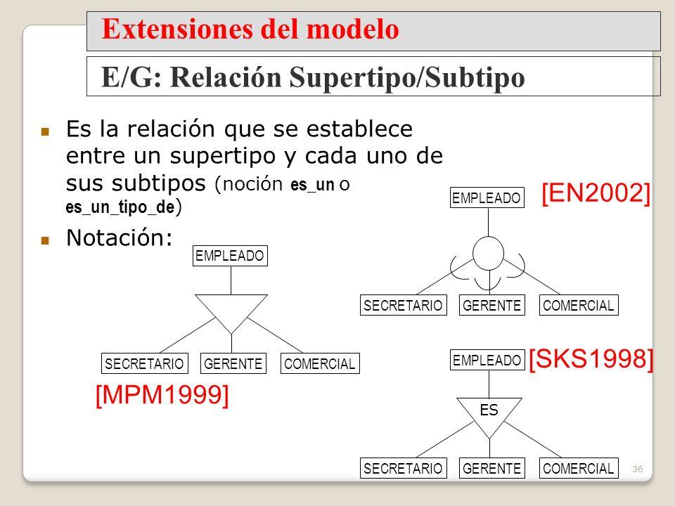 36 Es la relación que se establece entre un supertipo y cada uno de sus subtipos (noción es_un o es_un_tipo_de ) Notación: EMPLEADO [EN2002] [MPM1999] EMPLEADO ES [SKS1998] E/G: Relación Supertipo/Subtipo Extensiones del modelo SECRETARIOGERENTECOMERCIAL SECRETARIOCOMERCIAL SECRETARIOGERENTECOMERCIAL GERENTE