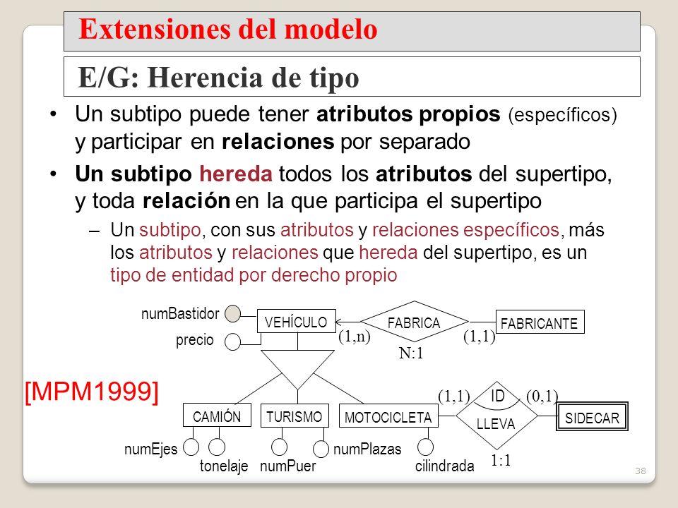 38 Un subtipo puede tener atributos propios (específicos) y participar en relaciones por separado Un subtipo hereda todos los atributos del supertipo, y toda relación en la que participa el supertipo –Un subtipo, con sus atributos y relaciones específicos, más los atributos y relaciones que hereda del supertipo, es un tipo de entidad por derecho propio VEHÍCULO CAMIÓN FABRICANTE SIDECAR FABRICA LLEVA numBastidor precio numEjes tonelajenumPuer numPlazas cilindrada ID (1,1)(1,n) (1,1)(0,1) [MPM1999] TURISMO N:1 1:1 MOTOCICLETA E/G: Herencia de tipo Extensiones del modelo