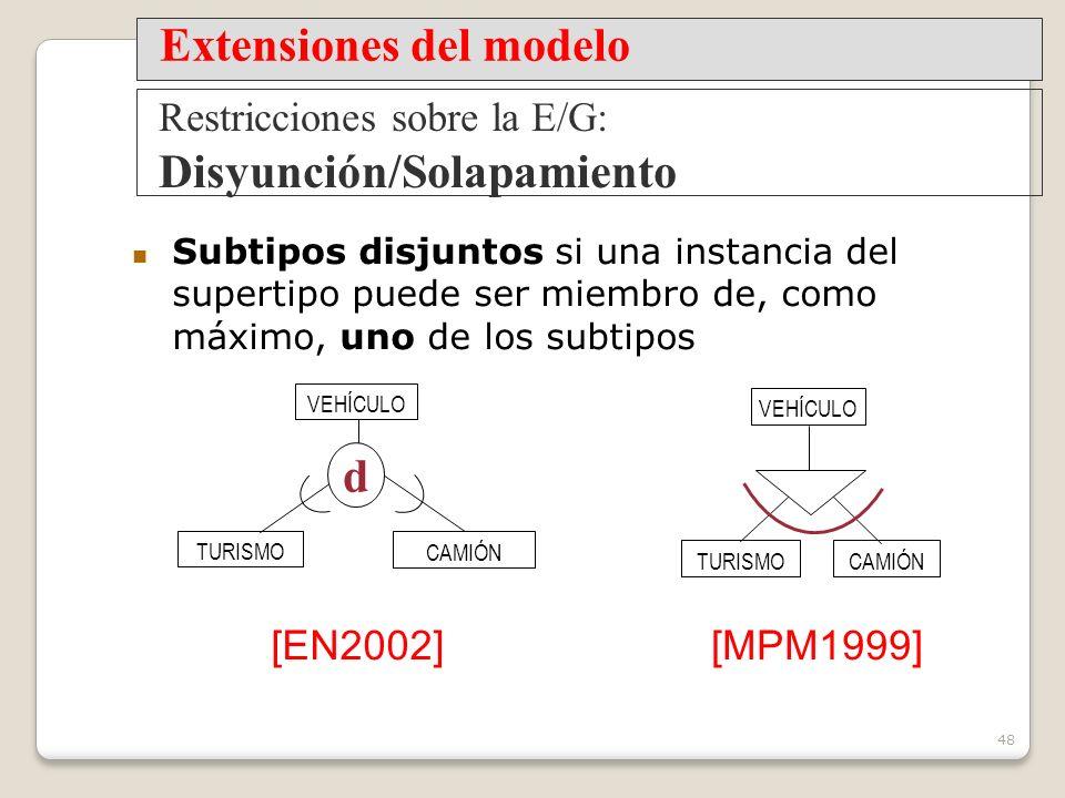 48 Subtipos disjuntos si una instancia del supertipo puede ser miembro de, como máximo, uno de los subtipos VEHÍCULO TURISMO CAMIÓN d VEHÍCULO CAMIÓNTURISMO [MPM1999][EN2002] Restricciones sobre la E/G: Disyunción/Solapamiento Extensiones del modelo