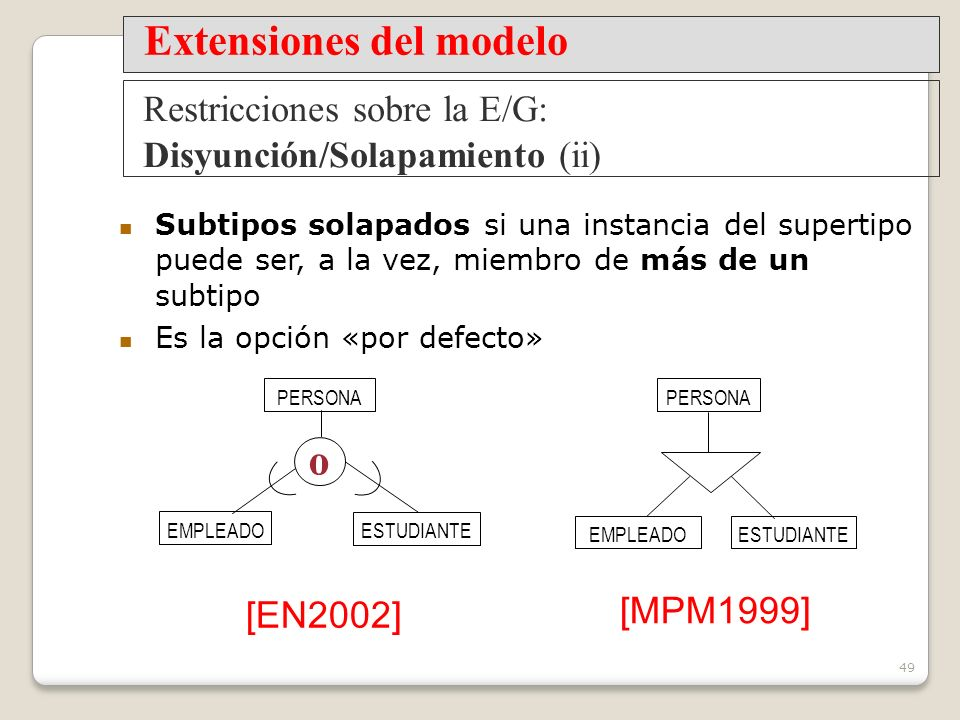 49 Subtipos solapados si una instancia del supertipo puede ser, a la vez, miembro de más de un subtipo Es la opción «por defecto» PERSONA EMPLEADO ESTUDIANTE o PERSONA ESTUDIANTEEMPLEADO [MPM1999] [EN2002] Restricciones sobre la E/G: Disyunción/Solapamiento (ii) Extensiones del modelo