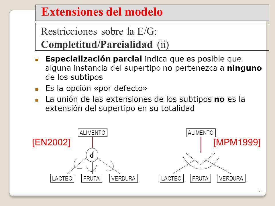 51 Especialización parcial indica que es posible que alguna instancia del supertipo no pertenezca a ninguno de los subtipos Es la opción «por defecto» La unión de las extensiones de los subtipos no es la extensión del supertipo en su totalidad ALIMENTO d [MPM1999][EN2002] ALIMENTO Restricciones sobre la E/G: Completitud/Parcialidad (ii) Extensiones del modelo LACTEOFRUTA LACTEOVERDURA